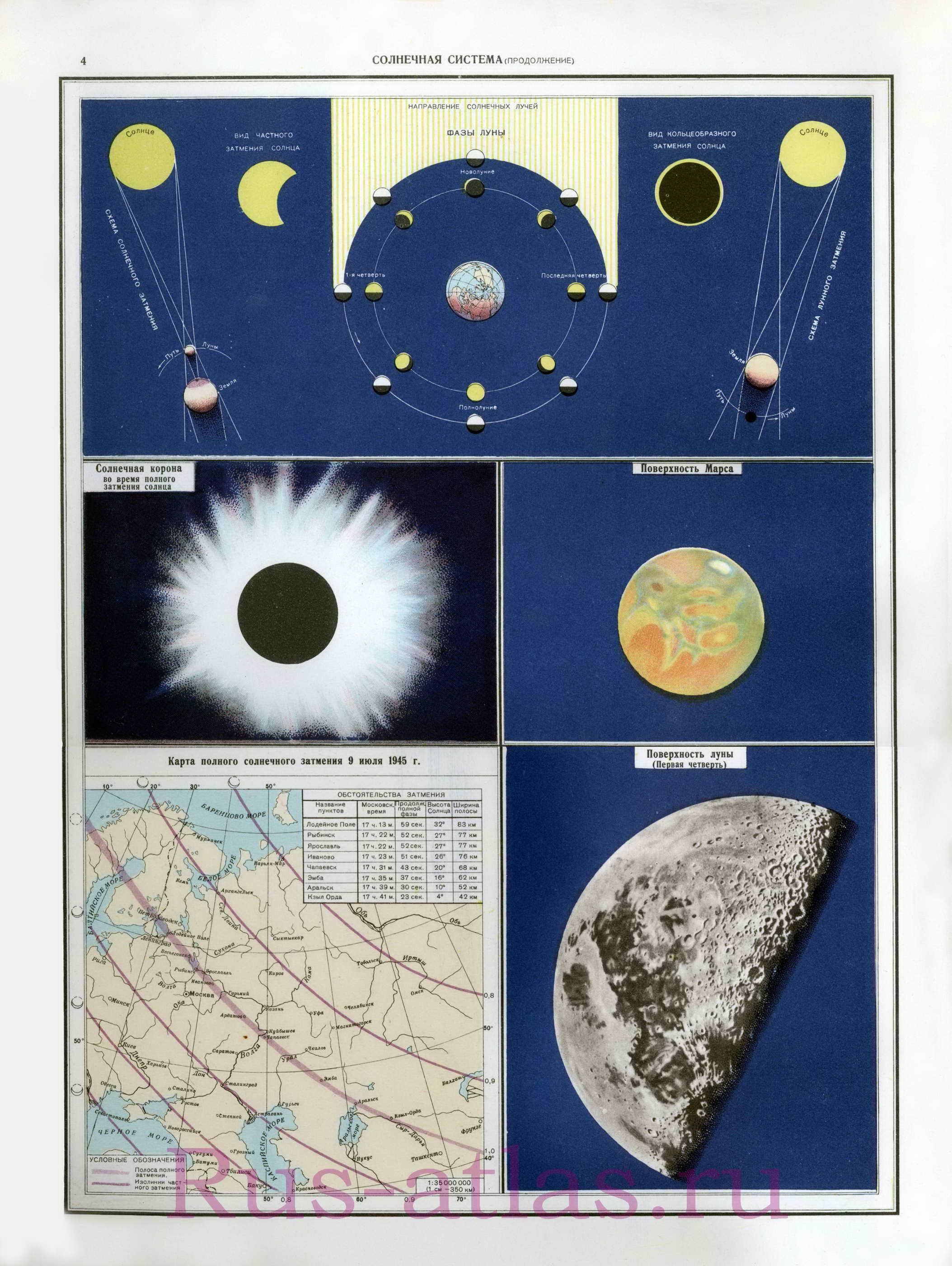 Фазы луны.  Схема солнечного затмения.  Вид кольцеобразного затмения Солнца.